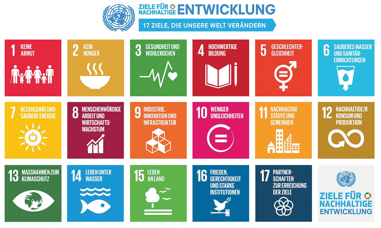UNO: Ziele nachhaltiger Entwicklung - Agenda 2030